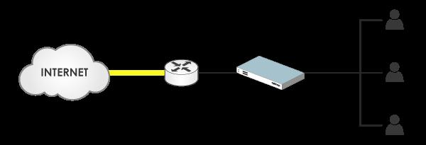 HTTP Interception diagram