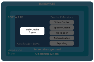 Schematic-web-cache-engine