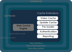 Product-illustration-Cache-extensions