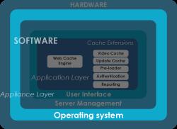 Product-illustration-OS