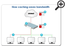 how-caching-save-bw-small2